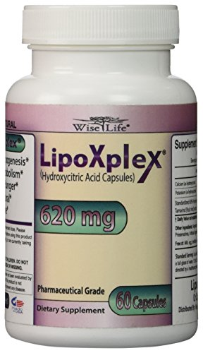 LipoXplex Review