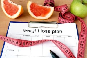 Create a 4 Month Weight Loss Plan